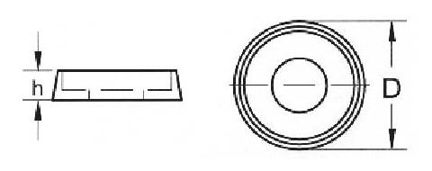 Rosetten für Zylinderschrauben