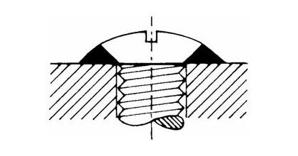 Rosetten für Senkkopf- und Linsensenkkopfschrauben