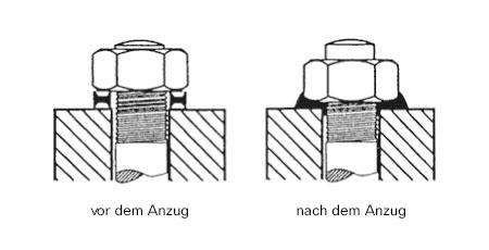 Schraubensicherungen aus Polyamid 6
